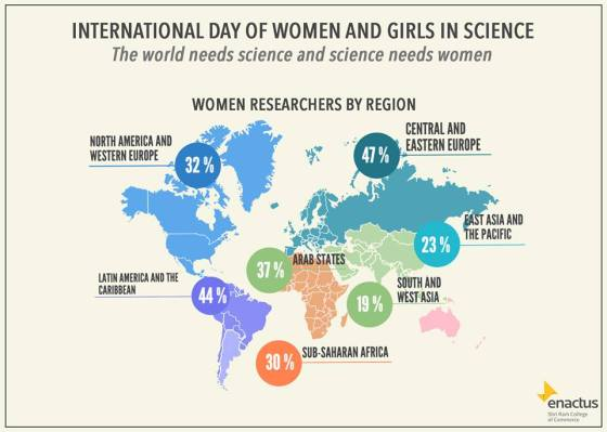 women-in-research